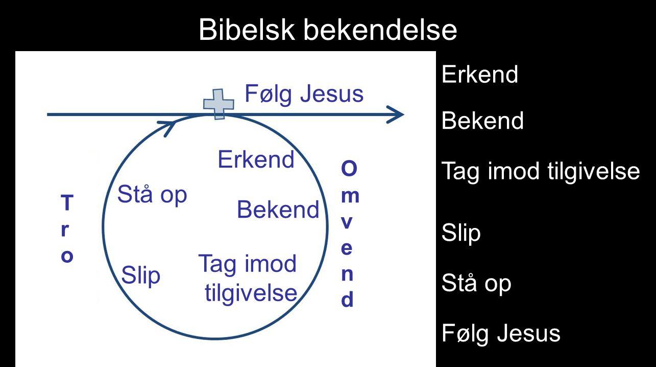 TroTro OmvendOmvend Erkend Bekend Tag imod tilgivelse Slip Stå op Følg Jesus Erkend Bekend Tag imod tilgivelse Slip Stå op Følg Jesus Bibelsk bekendel