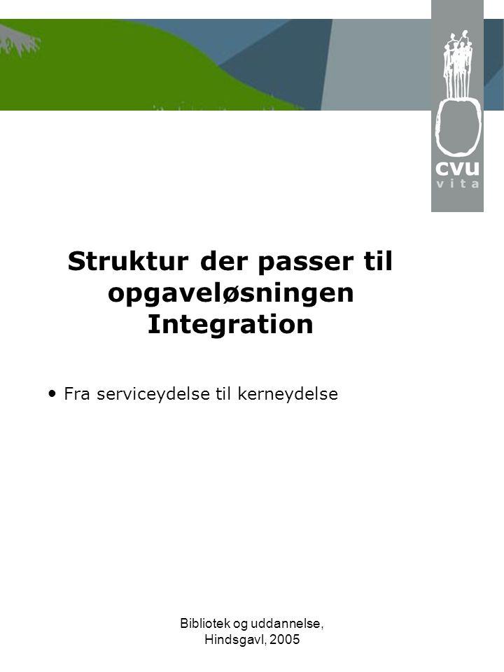 Bibliotek og uddannelse, Hindsgavl, 2005 Struktur der passer til opgaveløsningen Integration • Fra serviceydelse til kerneydelse