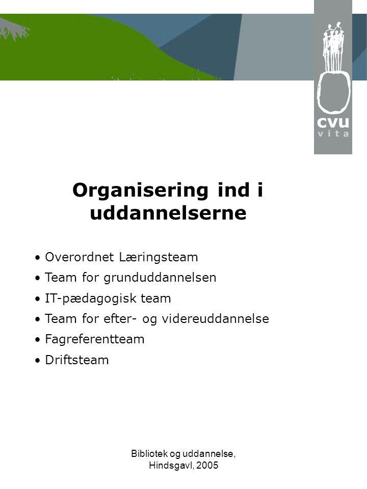 Bibliotek og uddannelse, Hindsgavl, 2005 Organisering ind i uddannelserne • Overordnet Læringsteam • Team for grunduddannelsen • IT-pædagogisk team • Team for efter- og videreuddannelse • Fagreferentteam • Driftsteam