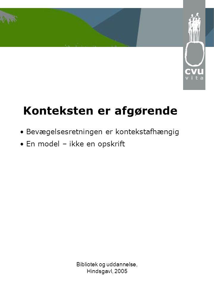 Bibliotek og uddannelse, Hindsgavl, 2005 Konteksten er afgørende • Bevægelsesretningen er kontekstafhængig • En model – ikke en opskrift