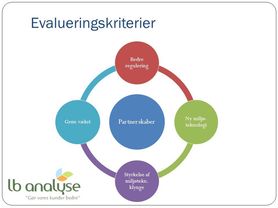 Evalueringskriterier Partnerskaber Bedre regulering Ny miljø- teknologi Styrkelse af miljøtekn.