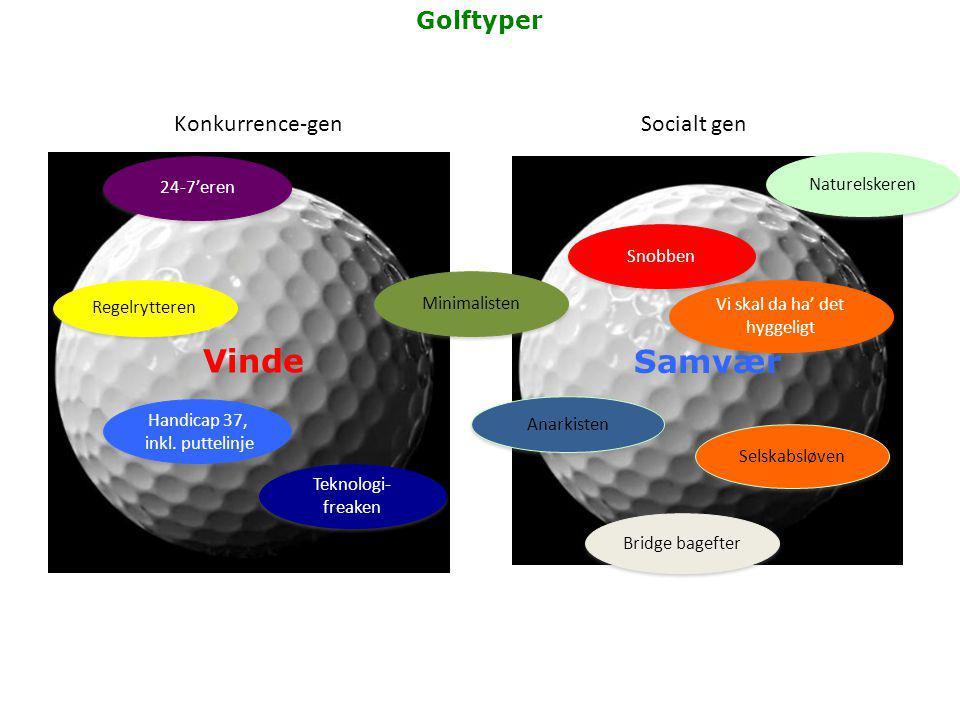 Golftyper Konkurrence-genSocialt gen Vinde Bridge bagefter Regelrytteren Handicap 37, inkl.