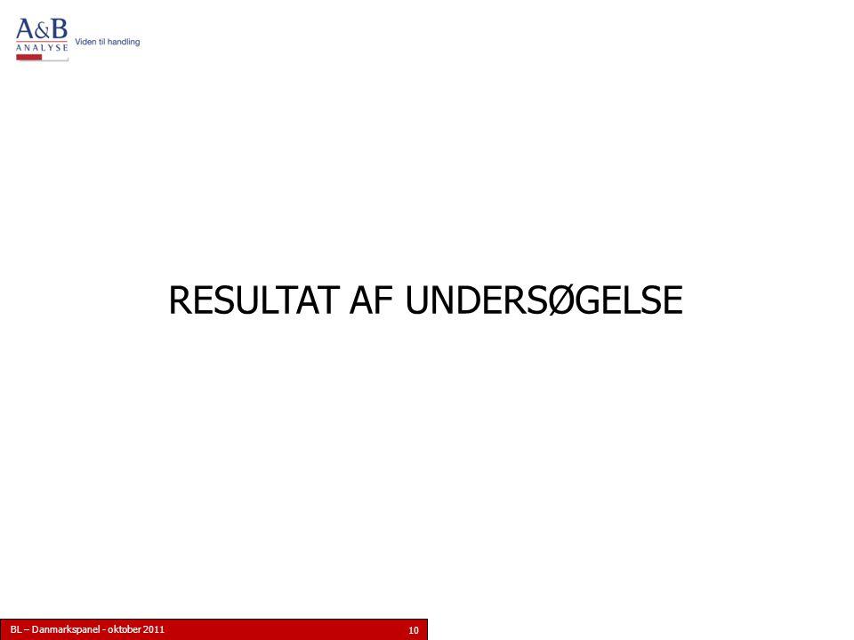 BL – Danmarkspanel - oktober 2011 10 RESULTAT AF UNDERSØGELSE