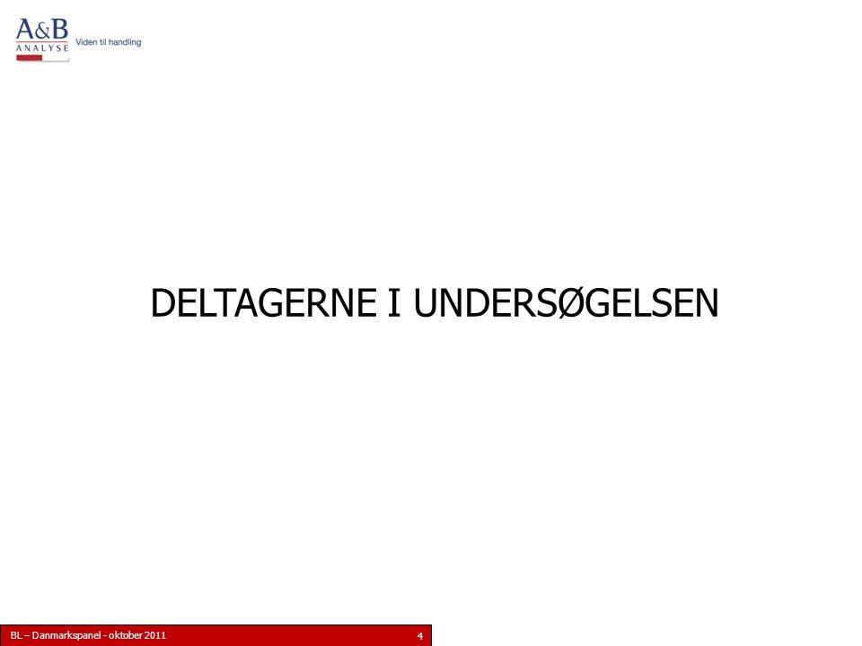BL – Danmarkspanel - oktober 2011 4 DELTAGERNE I UNDERSØGELSEN