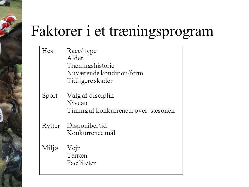 Faktorer i et træningsprogram HestRace/ type Alder Træningshistorie Nuværende kondition/form Tidligere skader SportValg af disciplin Niveau Timing af
