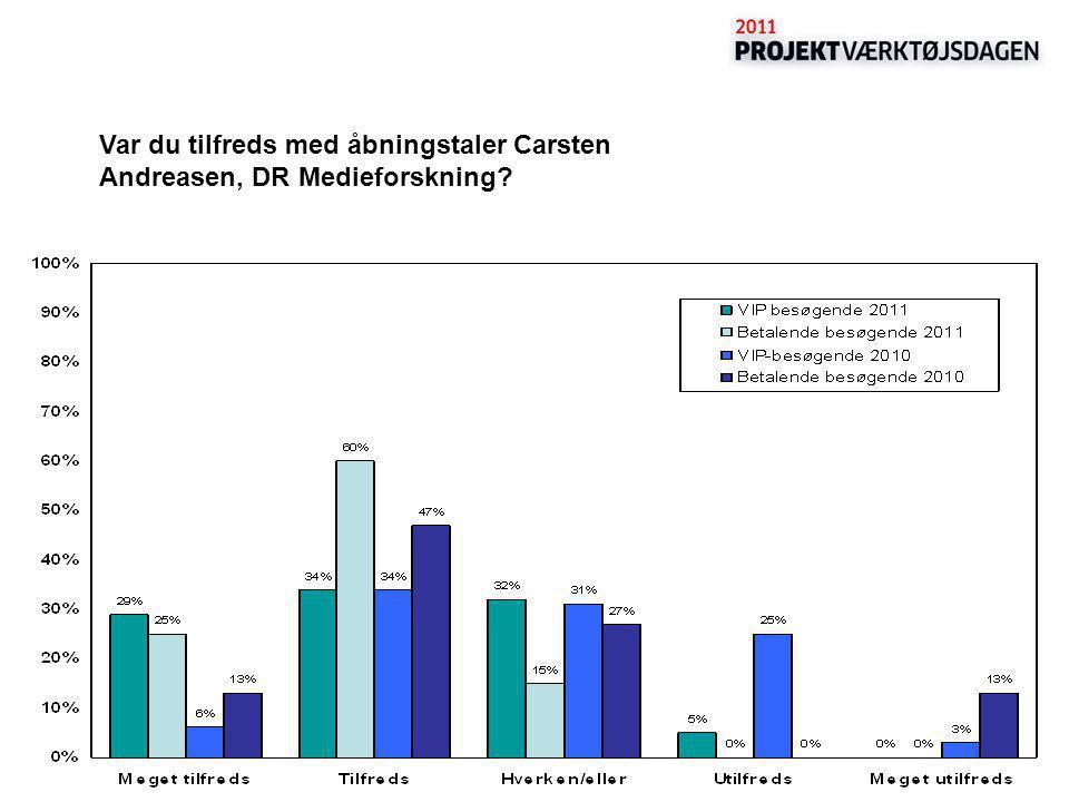 Var du tilfreds med åbningstaler Carsten Andreasen, DR Medieforskning