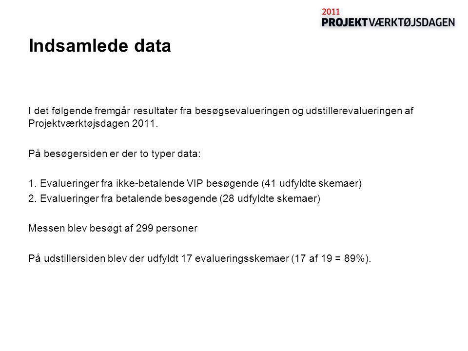 Indsamlede data I det følgende fremgår resultater fra besøgsevalueringen og udstillerevalueringen af Projektværktøjsdagen 2011.
