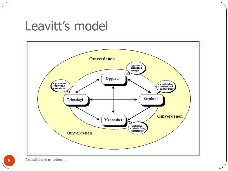 Leavitt's model som overlappende delsystemer Anskaffelse af ny teknologi 7