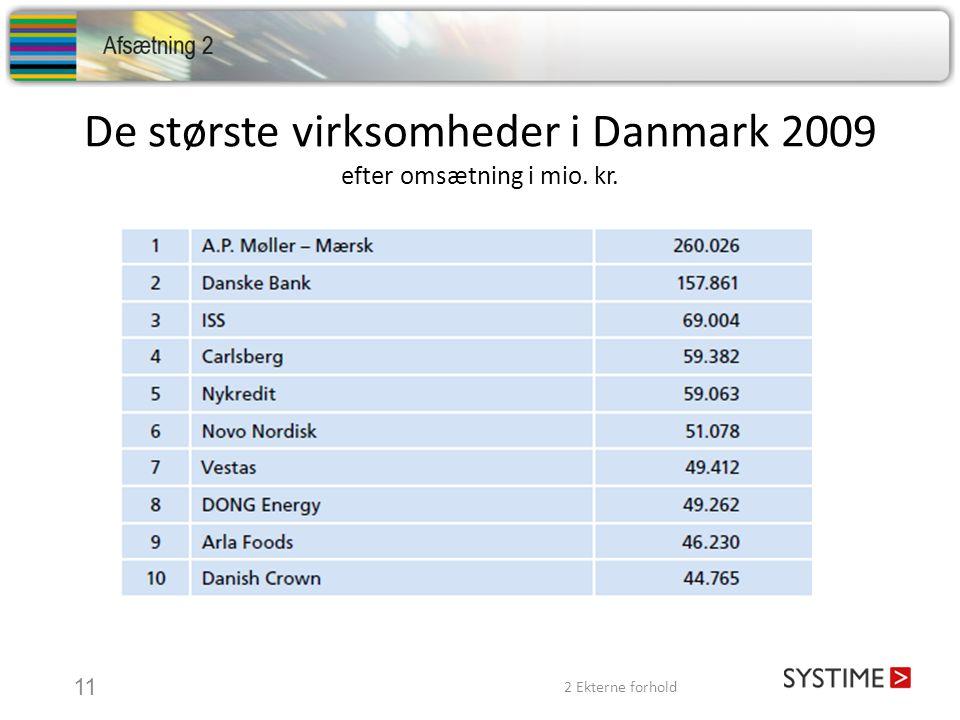 De største virksomheder i Danmark 2009 efter omsætning i mio. kr. 2 Ekterne forhold 11