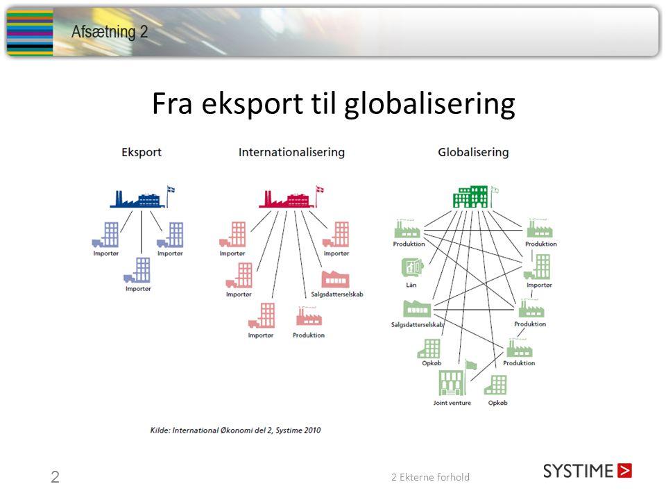 Fra eksport til globalisering 2 Ekterne forhold 2