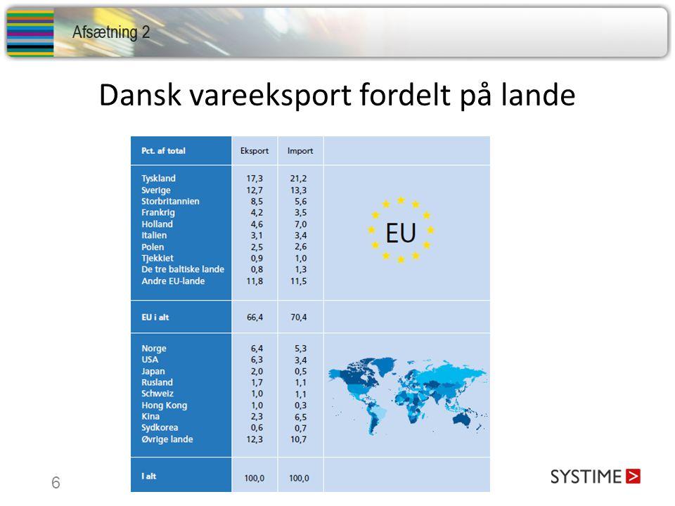 Dansk vareeksport fordelt på lande 2 Ekterne forhold 6