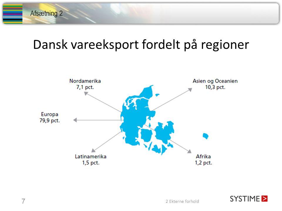 Dansk vareeksport fordelt på regioner 2 Ekterne forhold 7