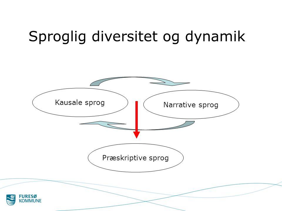 Sproglig diversitet og dynamik Kausale sprog Narrative sprog Præskriptive sprog