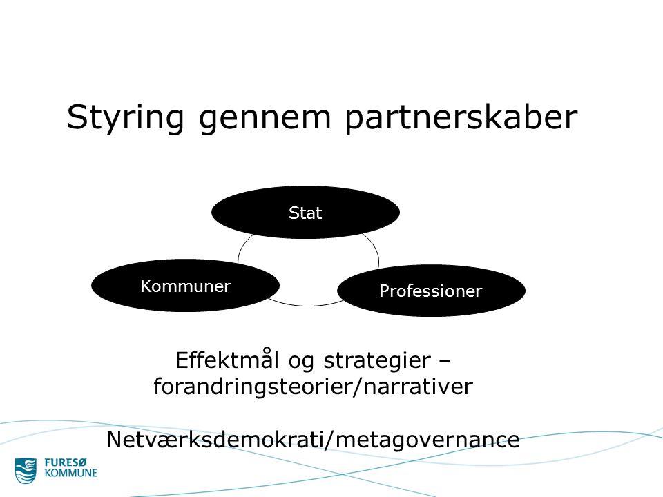 Styring gennem partnerskaber Stat Kommuner Professioner Effektmål og strategier – forandringsteorier/narrativer Netværksdemokrati/metagovernance