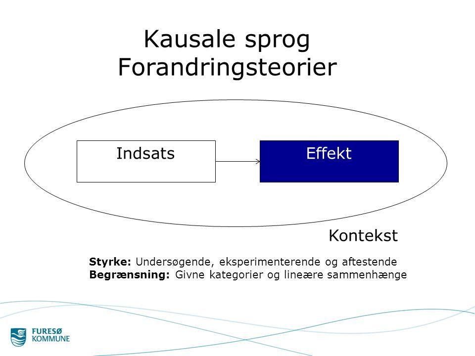 Kausale sprog Forandringsteorier EffektIndsats Styrke: Undersøgende, eksperimenterende og aftestende Begrænsning: Givne kategorier og lineære sammenhænge Kontekst