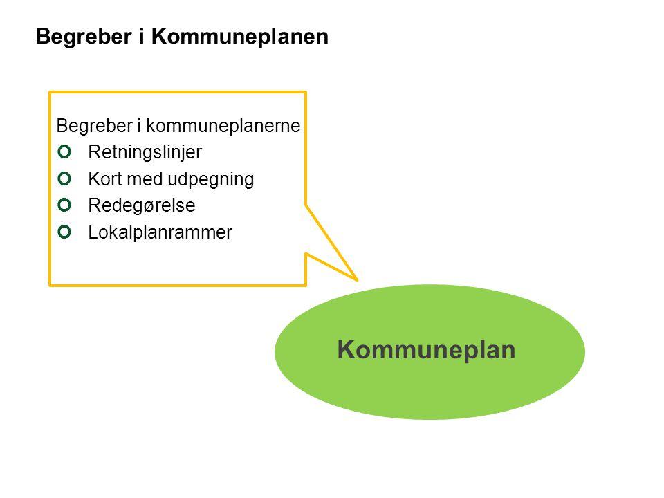 Begreber i Kommuneplanen Kommuneplan Begreber i kommuneplanerne Retningslinjer Kort med udpegning Redegørelse Lokalplanrammer