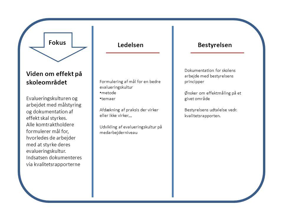 Fokus LedelsenBestyrelsen Viden om effekt på skoleområdet Evalueringskulturen og arbejdet med målstyring og dokumentation af effekt skal styrkes.