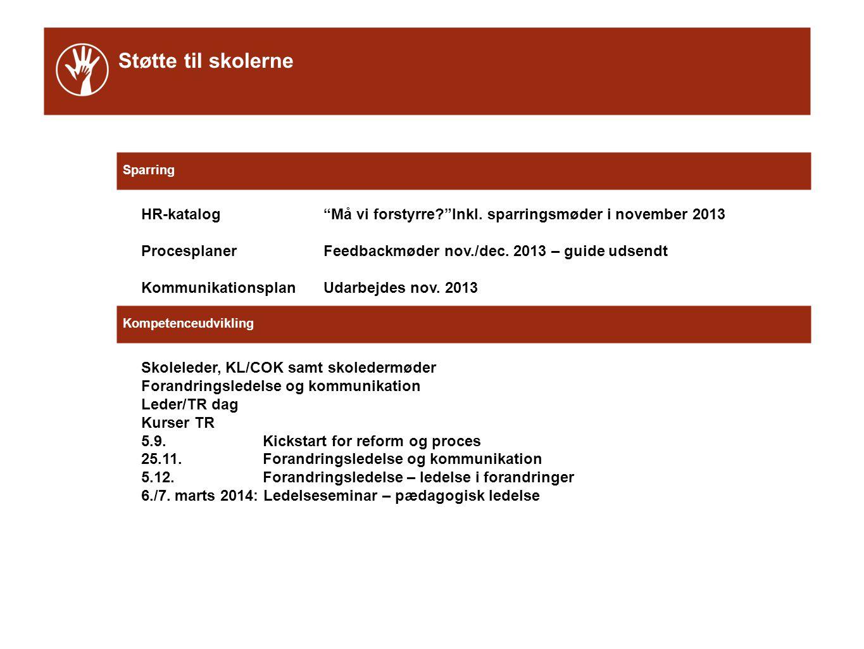 Støtte til skolerne Sparring HR-katalog Må vi forstyrre Inkl.