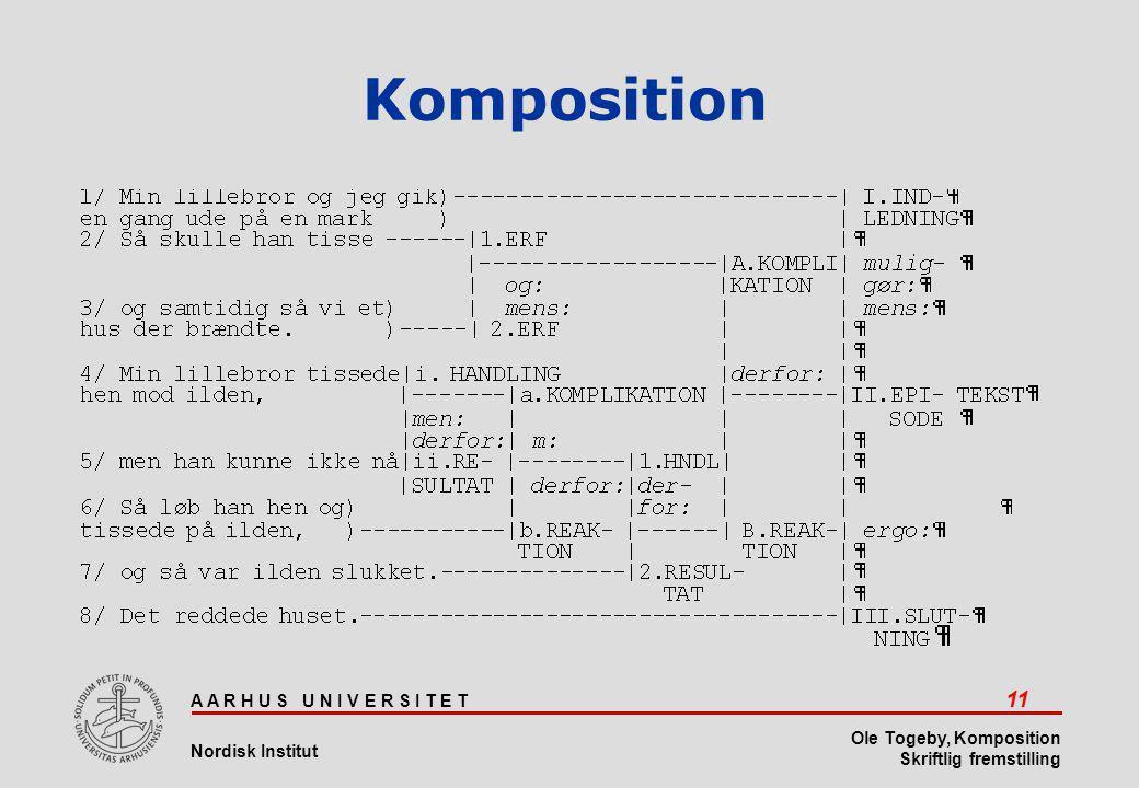 A A R H U S U N I V E R S I T E T 11 Nordisk Institut Ole Togeby, Komposition Skriftlig fremstilling Komposition