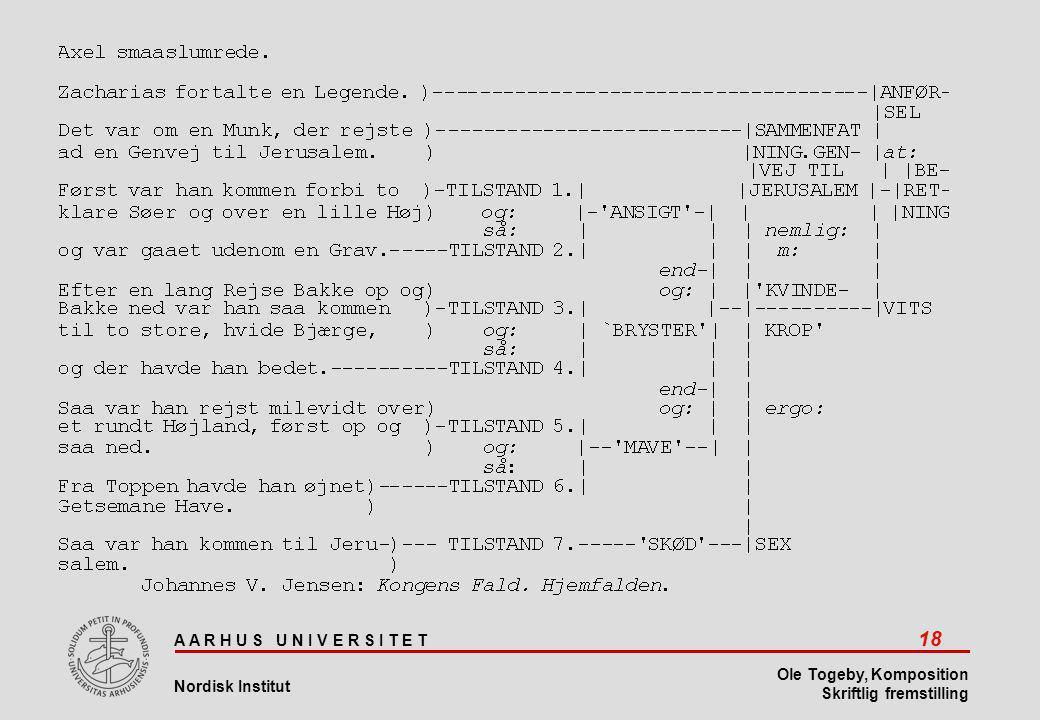 A A R H U S U N I V E R S I T E T 18 Nordisk Institut Ole Togeby, Komposition Skriftlig fremstilling