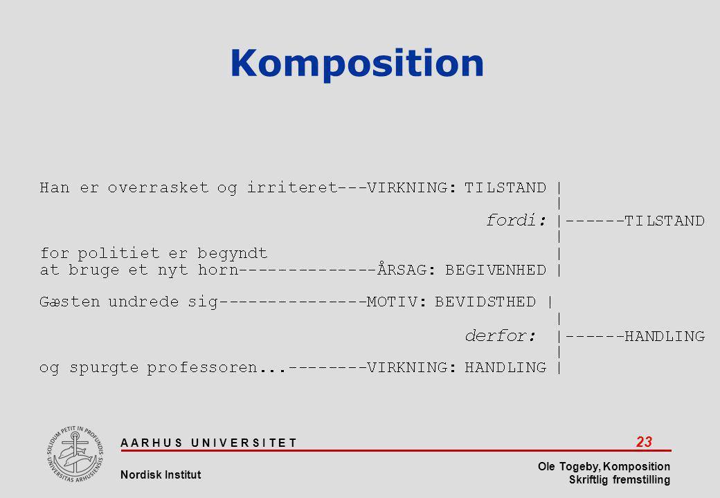 A A R H U S U N I V E R S I T E T 23 Nordisk Institut Ole Togeby, Komposition Skriftlig fremstilling Komposition
