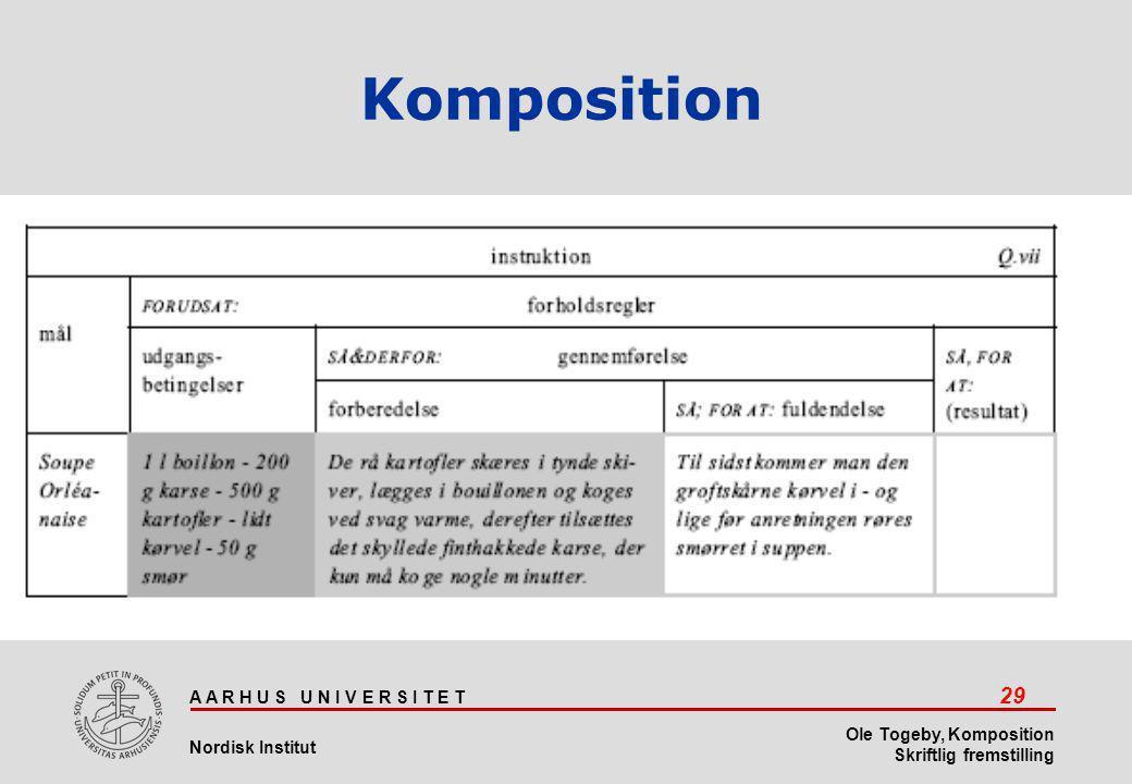 A A R H U S U N I V E R S I T E T 29 Nordisk Institut Ole Togeby, Komposition Skriftlig fremstilling Komposition