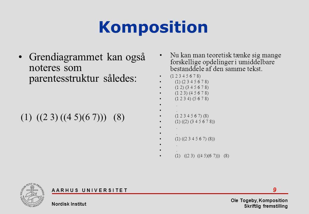 A A R H U S U N I V E R S I T E T 10 Nordisk Institut Ole Togeby, Komposition Skriftlig fremstilling Komposition