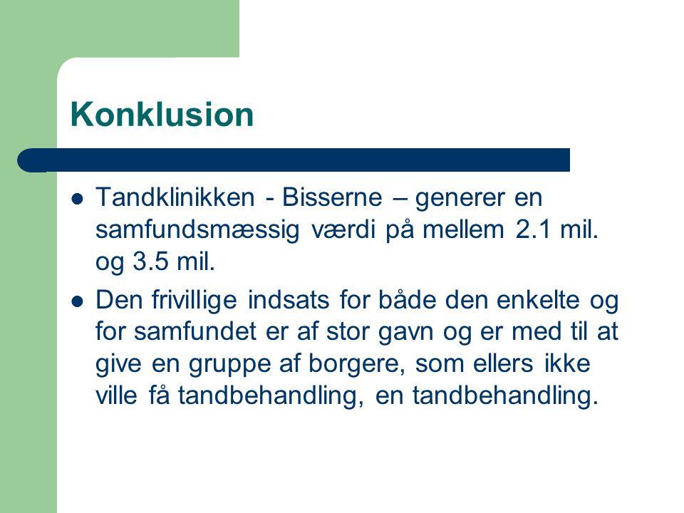 Konklusion  Tandklinikken - Bisserne – generer en samfundsmæssig værdi på mellem 2.1 mil.