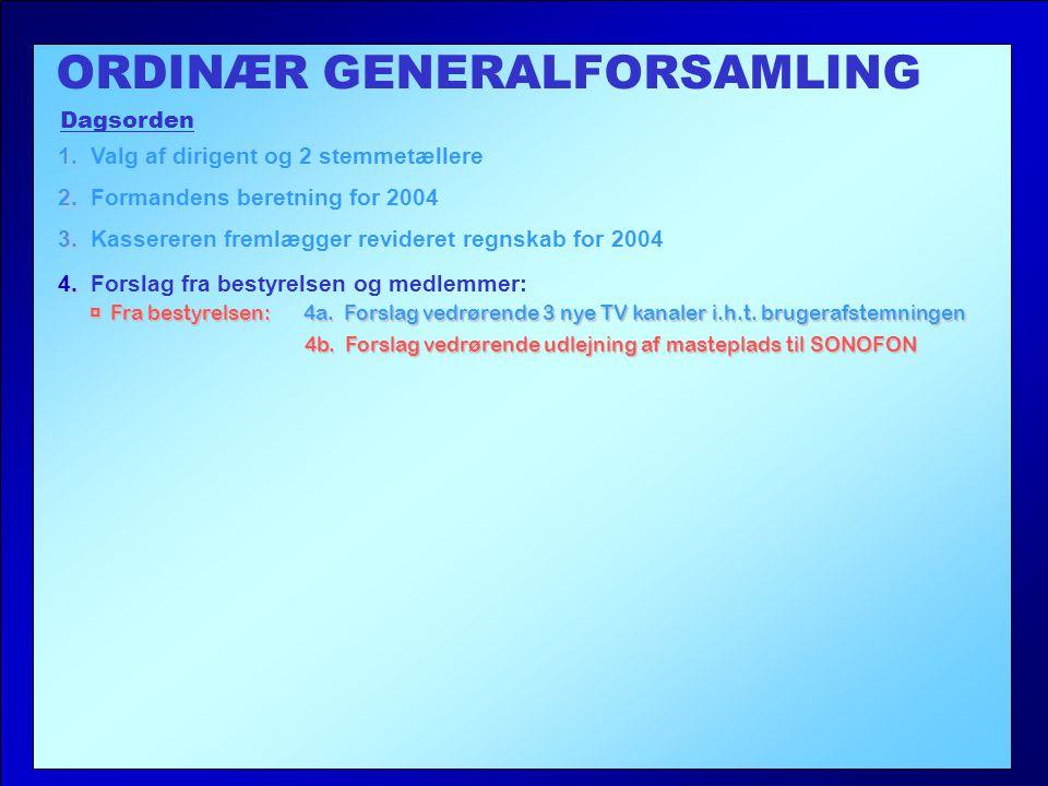 ORDINÆR GENERALFORSAMLING Dagsorden 1. 1. Valg af dirigent og 2 stemmetællere 2.