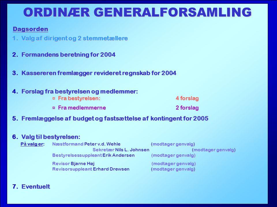 2. Formandens beretning for 2004 3. Kassereren fremlægger revideret regnskab for 2004 4.