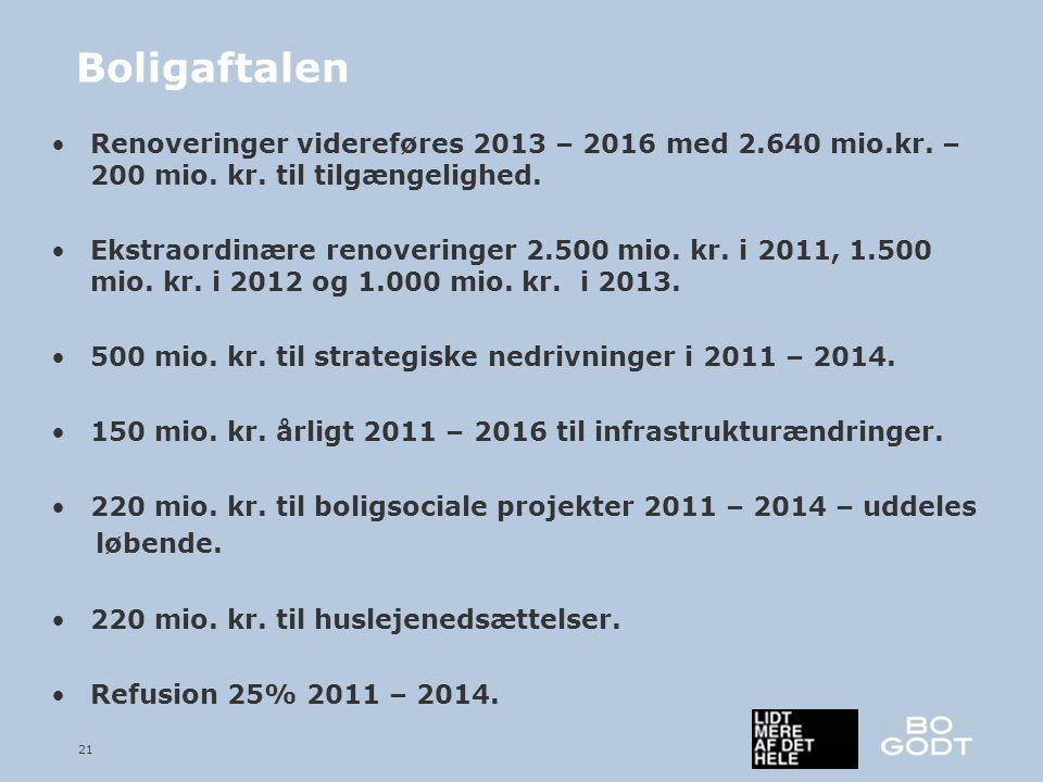Boligaftalen •Renoveringer videreføres 2013 – 2016 med 2.640 mio.kr.