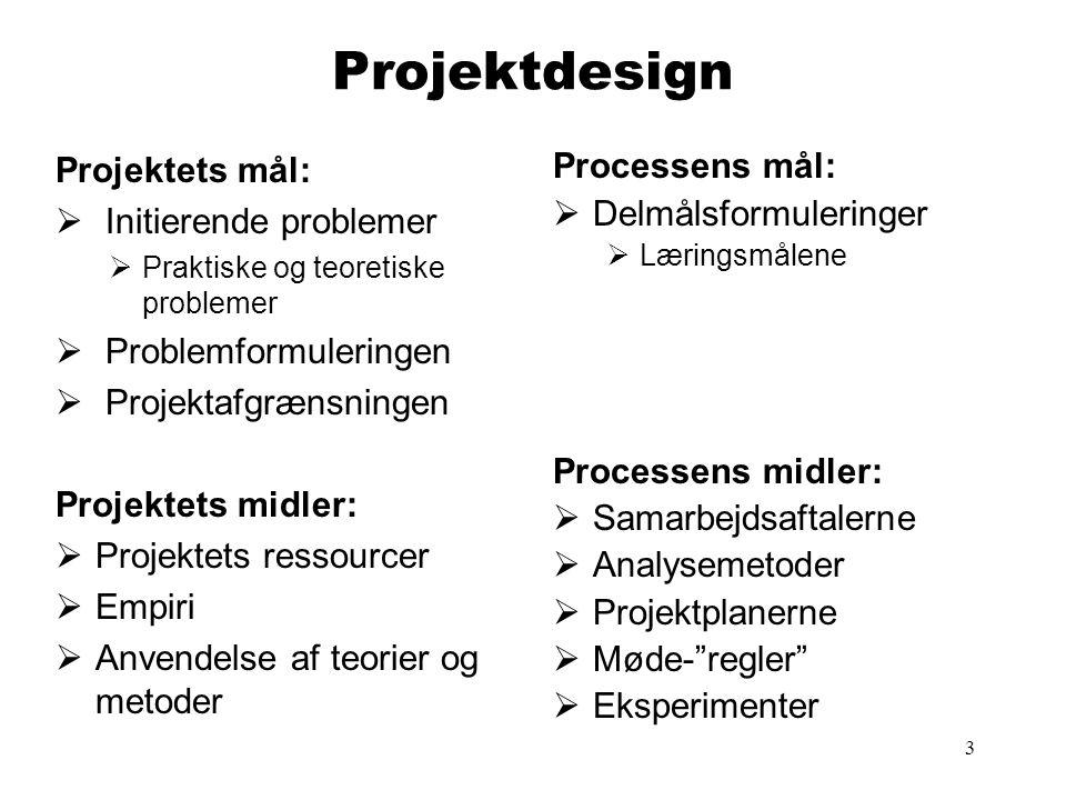 3 Projektdesign Projektets mål:  Initierende problemer  Praktiske og teoretiske problemer  Problemformuleringen  Projektafgrænsningen Projektets m