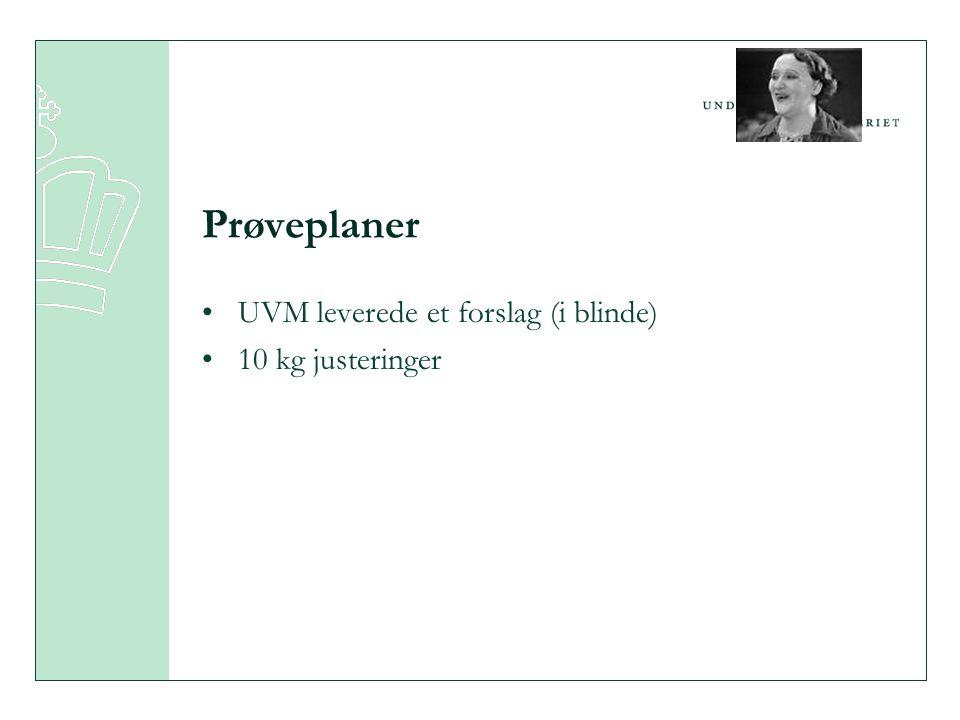 Prøveplaner •UVM leverede et forslag (i blinde) •10 kg justeringer
