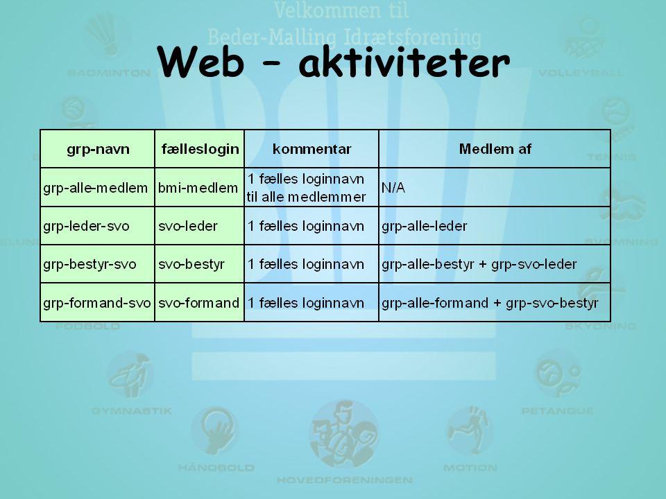 Web – aktiviteter
