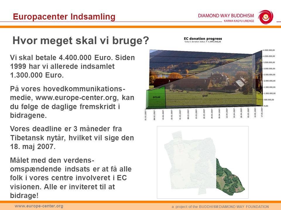 a project of the BUDDHISM DIAMOND WAY FOUNDATION www.europe-center.org Europacenter Indsamling Hvor meget skal vi bruge.