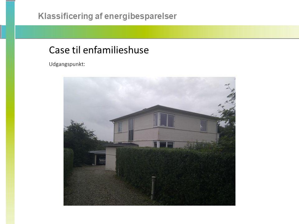 Klassificering af energibesparelser Case til enfamilieshuse Udgangspunkt: