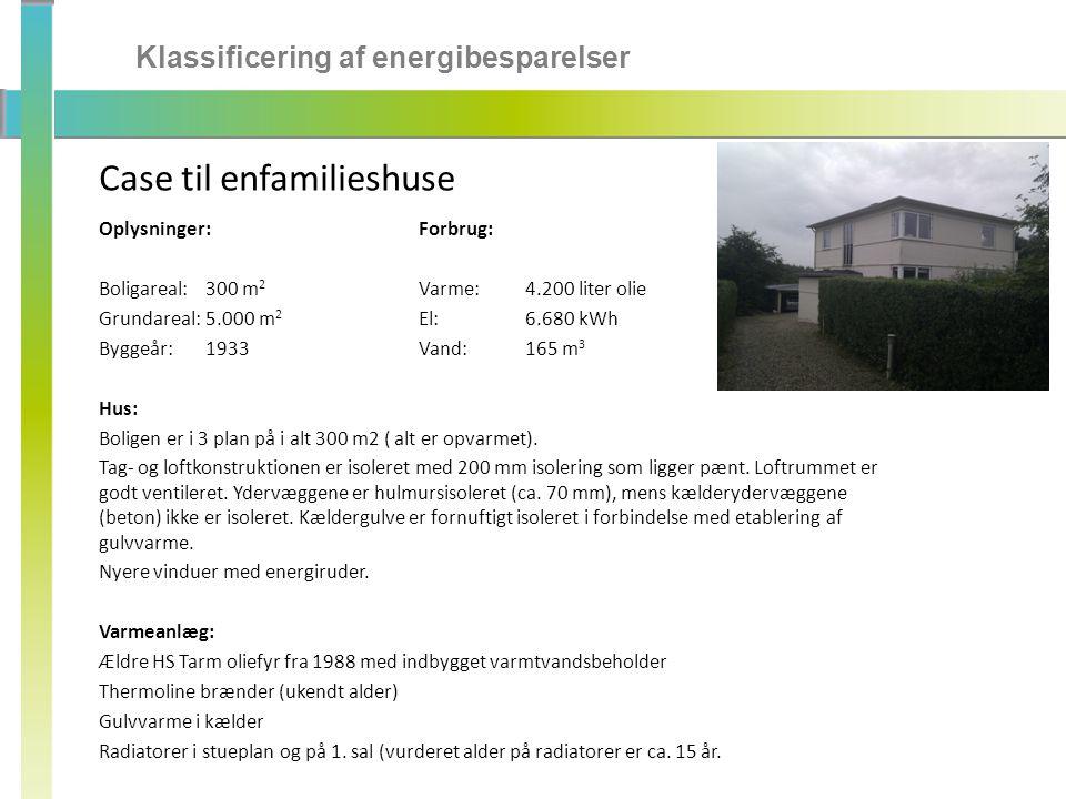 Klassificering af energibesparelser Case til enfamilieshuse Oplysninger:Forbrug: Boligareal:300 m 2 Varme: 4.200 liter olie Grundareal:5.000 m 2 El:6.680 kWh Byggeår: 1933Vand:165 m 3 Hus: Boligen er i 3 plan på i alt 300 m2 ( alt er opvarmet).