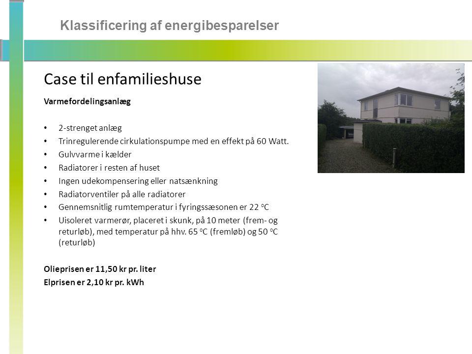 Klassificering af energibesparelser Case til enfamilieshuse Varmefordelingsanlæg • 2-strenget anlæg • Trinregulerende cirkulationspumpe med en effekt på 60 Watt.