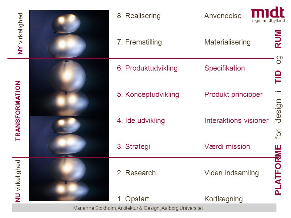 8. RealiseringAnvendelse 7. FremstillingMaterialisering 6.