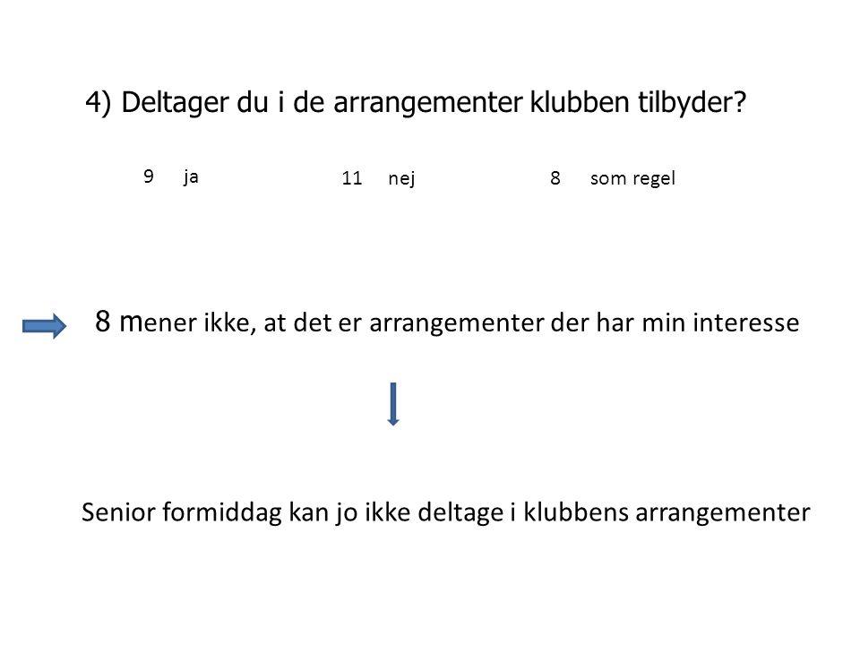 3) Er du nok informeret om fremtiden bl.a. Hallen i Humlebæk og status på dette.