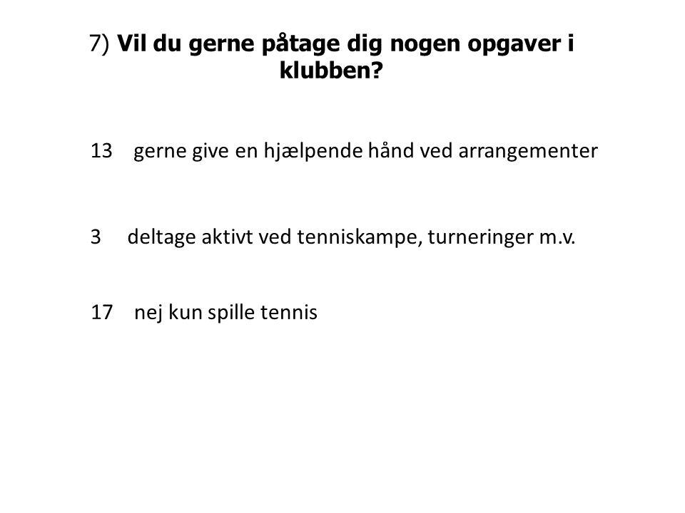 6) Hvad mener du, der skal til for at få en mere aktiv tennisklub.
