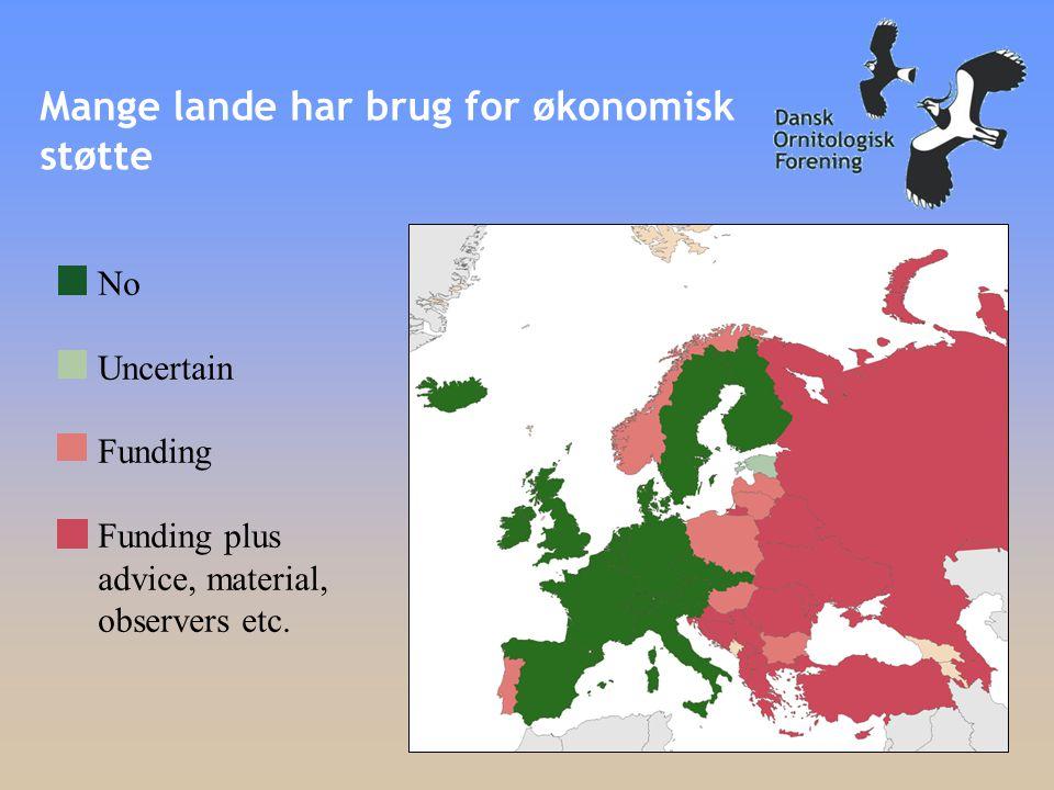 Mange lande har brug for økonomisk støtte No Uncertain Funding Funding plus advice, material, observers etc.