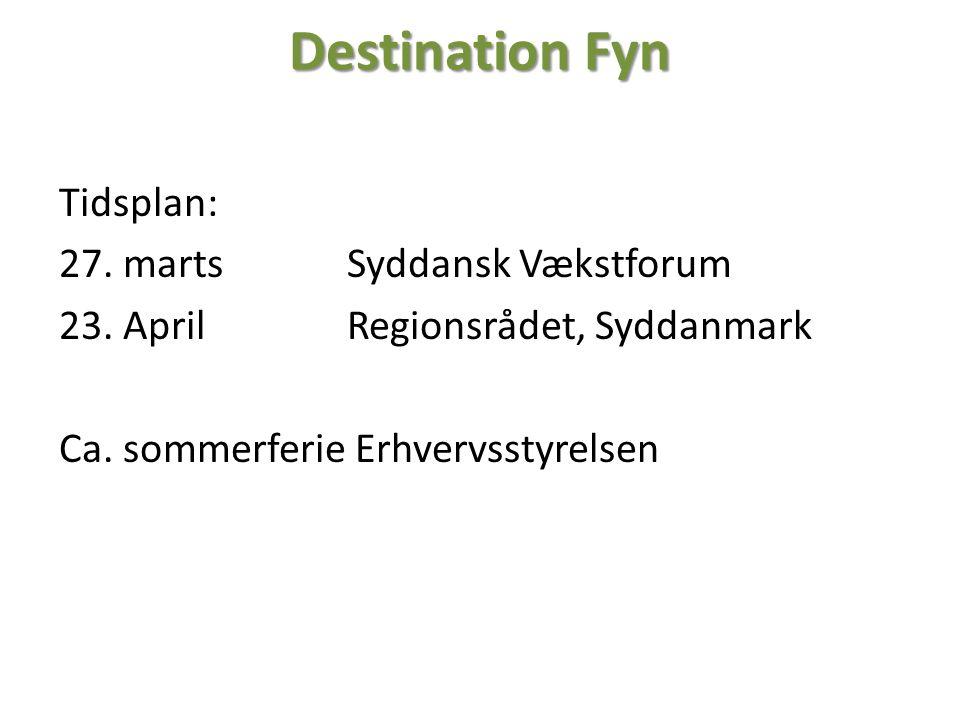 Destination Fyn Tidsplan: 27. martsSyddansk Vækstforum 23.