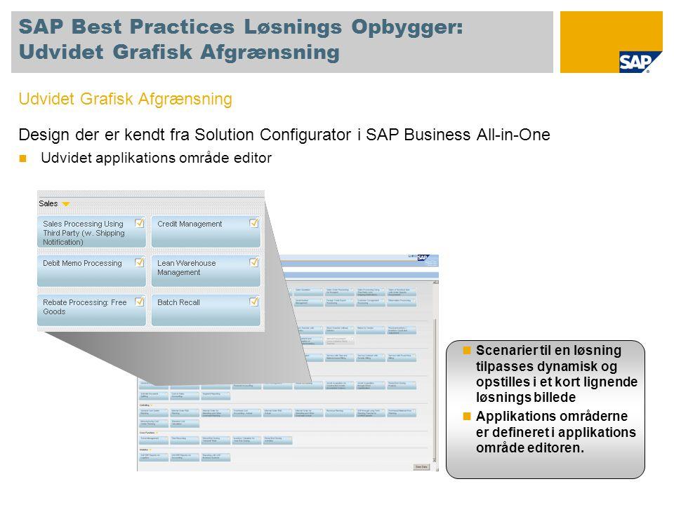 SAP Best Practices Løsnings Opbygger: Udvidet Grafisk Afgrænsning Udvidet Grafisk Afgrænsning Design der er kendt fra Solution Configurator i SAP Business All-in-One  Udvidet applikations område editor  Scenarier til en løsning tilpasses dynamisk og opstilles i et kort lignende løsnings billede  Applikations områderne er defineret i applikations område editoren.