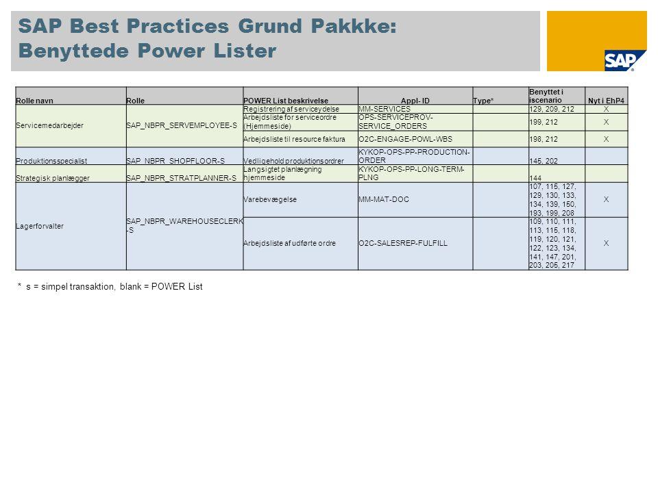 SAP Best Practices Grund Pakkke: Benyttede Power Lister Rolle navnRollePOWER List beskrivelseAppl- IDType* Benyttet i iscenarioNyt i EhP4 ServicemedarbejderSAP_NBPR_SERVEMPLOYEE-S Registrering af serviceydelseMM-SERVICES 129, 209, 212X Arbejdsliste for serviceordre (Hjemmeside) OPS-SERVICEPROV- SERVICE_ORDERS 199, 212X Arbejdsliste til resource fakturaO2C-ENGAGE-POWL-WBS 198, 212X ProduktionsspecialistSAP_NBPR_SHOPFLOOR-SVedligehold produktionsordrer KYKOP-OPS-PP-PRODUCTION- ORDER 145, 202 Strategisk planlæggerSAP_NBPR_STRATPLANNER-S Langsigtet planlægning hjemmeside KYKOP-OPS-PP-LONG-TERM- PLNG 144 Lagerforvalter SAP_NBPR_WAREHOUSECLERK -S VarebevægelseMM-MAT-DOC 107, 115, 127, 129, 130, 133, 134, 139, 150, 193, 199, 208 X Arbejdsliste af udførte ordreO2C-SALESREP-FULFILL 109, 110, 111, 113, 115, 118, 119, 120, 121, 122, 123, 134, 141, 147, 201, 203, 205, 217 X * s = simpel transaktion, blank = POWER List