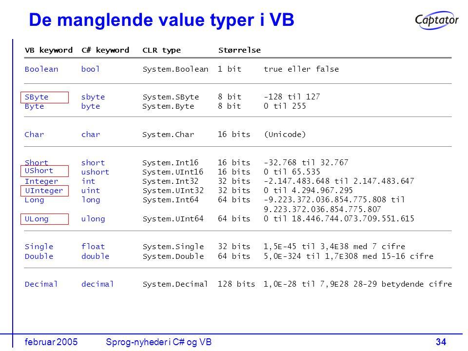 februar 2005Sprog-nyheder i C# og VB34 De manglende value typer i VB VB keyword C# keyword CLR type Størrelse Boolean bool System.Boolean 1 bit true eller false sbyte System.SByte 8 bit -128 til 127 Byte byte System.Byte 8 bit 0 til 255 Char char System.Char 16 bits (Unicode) Short short System.Int16 16 bits -32.768 til 32.767 ushort System.UInt16 16 bits 0 til 65.535 Integer int System.Int32 32 bits -2.147.483.648 til 2.147.483.647 uint System.UInt32 32 bits 0 til 4.294.967.295 Long long System.Int64 64 bits -9.223.372.036.854.775.808 til 9.223.372.036.854.775.807 ulong System.UInt64 64 bits 0 til 18.446.744.073.709.551.615 Single float System.Single 32 bits 1,5E-45 til 3,4E38 med 7 cifre Double double System.Double 64 bits 5,0E-324 til 1,7E308 med 15-16 cifre Decimal decimal System.Decimal 128 bits 1,0E-28 til 7,9E28 28-29 betydende cifre UInteger ULong UShort SByte