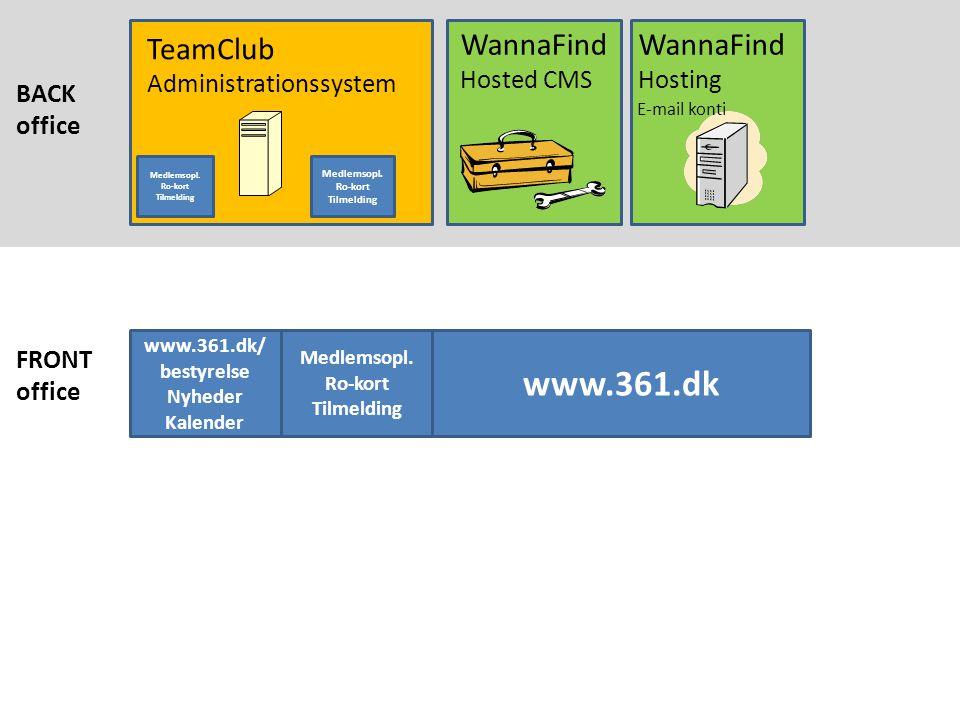 TeamClub Administrationssystem www.361.dk WannaFind Hosted CMS WannaFind Hosting Medlemsopl.