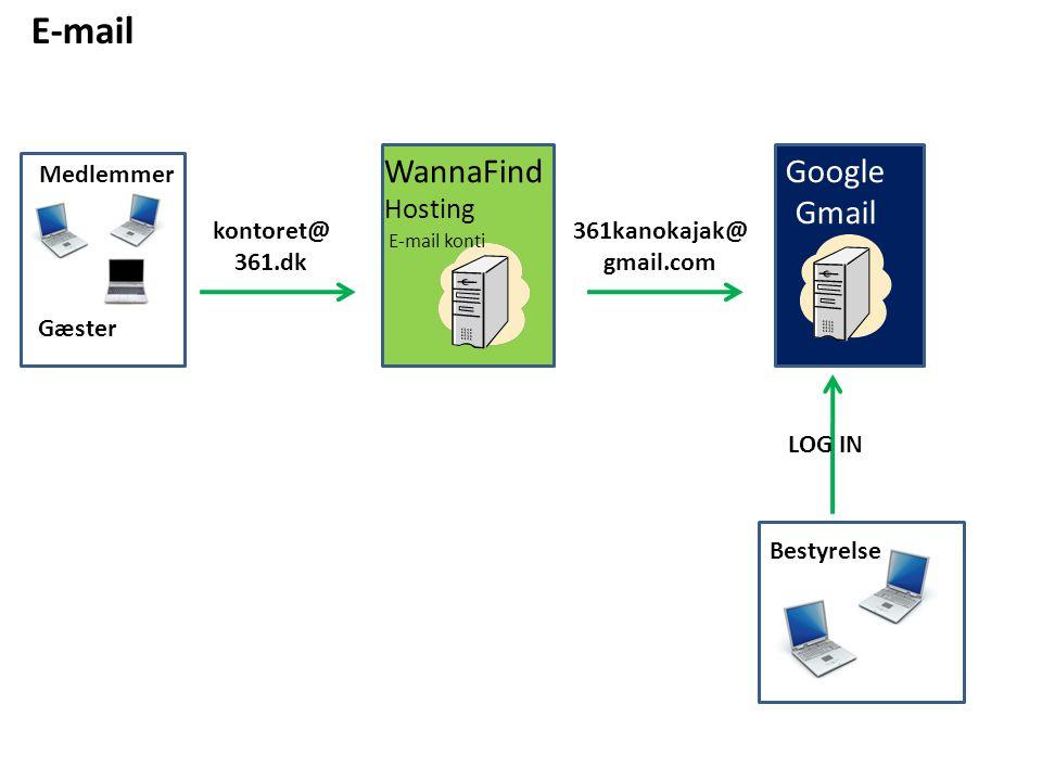 WannaFind Hosting kontoret@ 361.dk Medlemmer Gæster LOG IN Bestyrelse E-mail E-mail konti Google Gmail 361kanokajak@ gmail.com