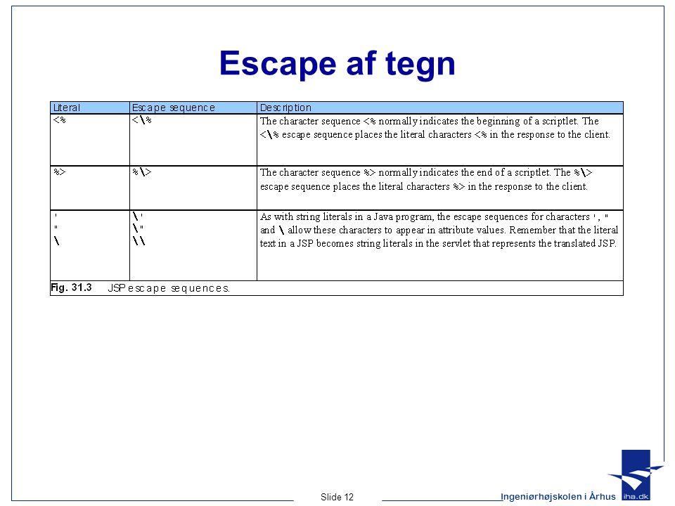 Ingeniørhøjskolen i Århus Slide 12 Escape af tegn
