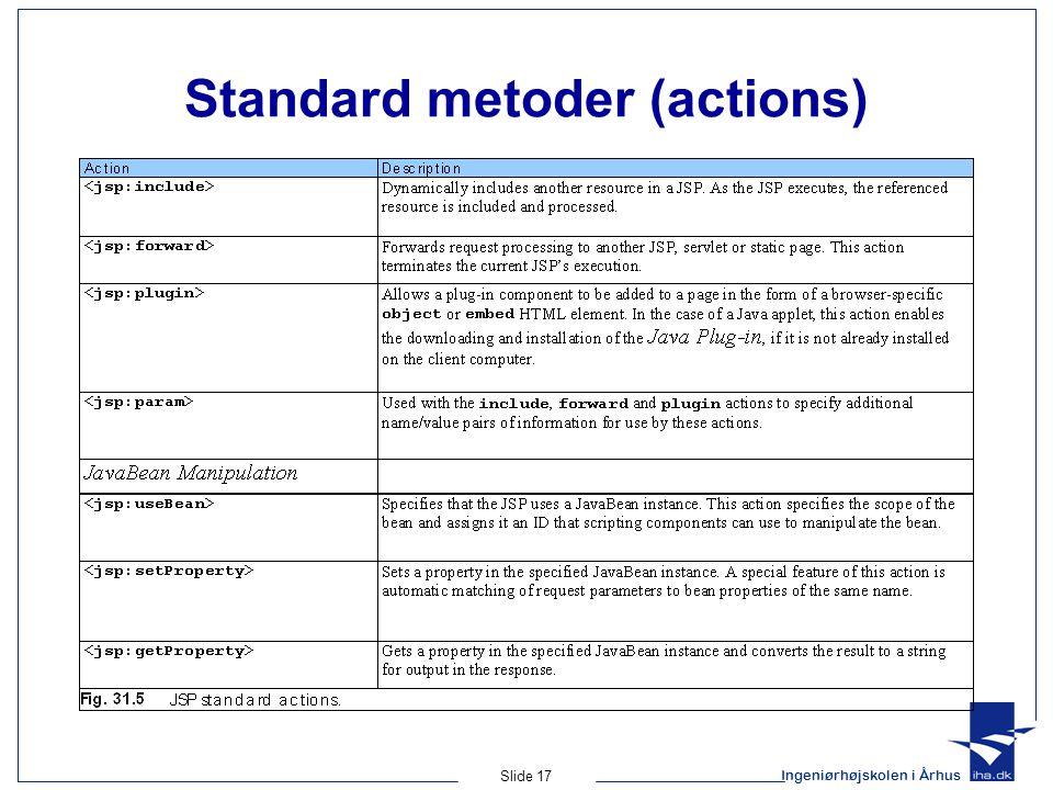 Ingeniørhøjskolen i Århus Slide 17 Standard metoder (actions)